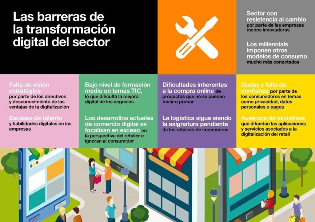 Las barreras de la transformación digital del sector