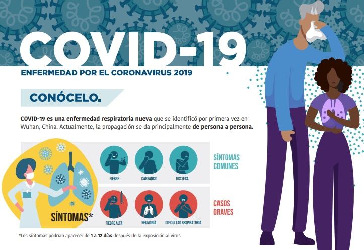 Infografía sobre covid19